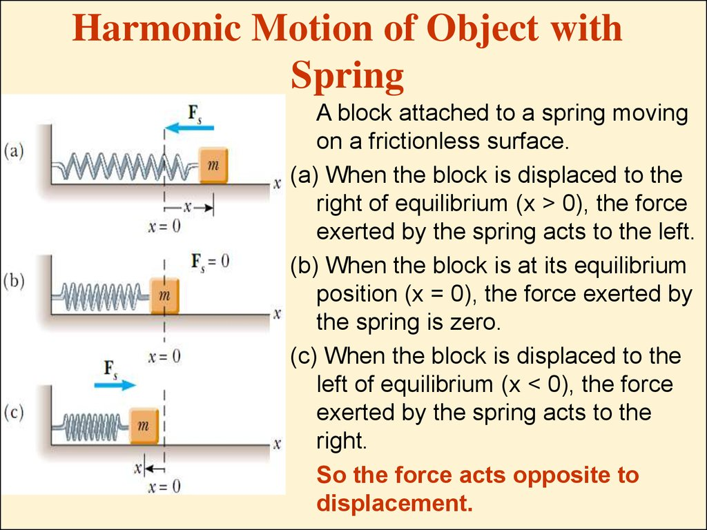 damped simple harmonic motion pdf