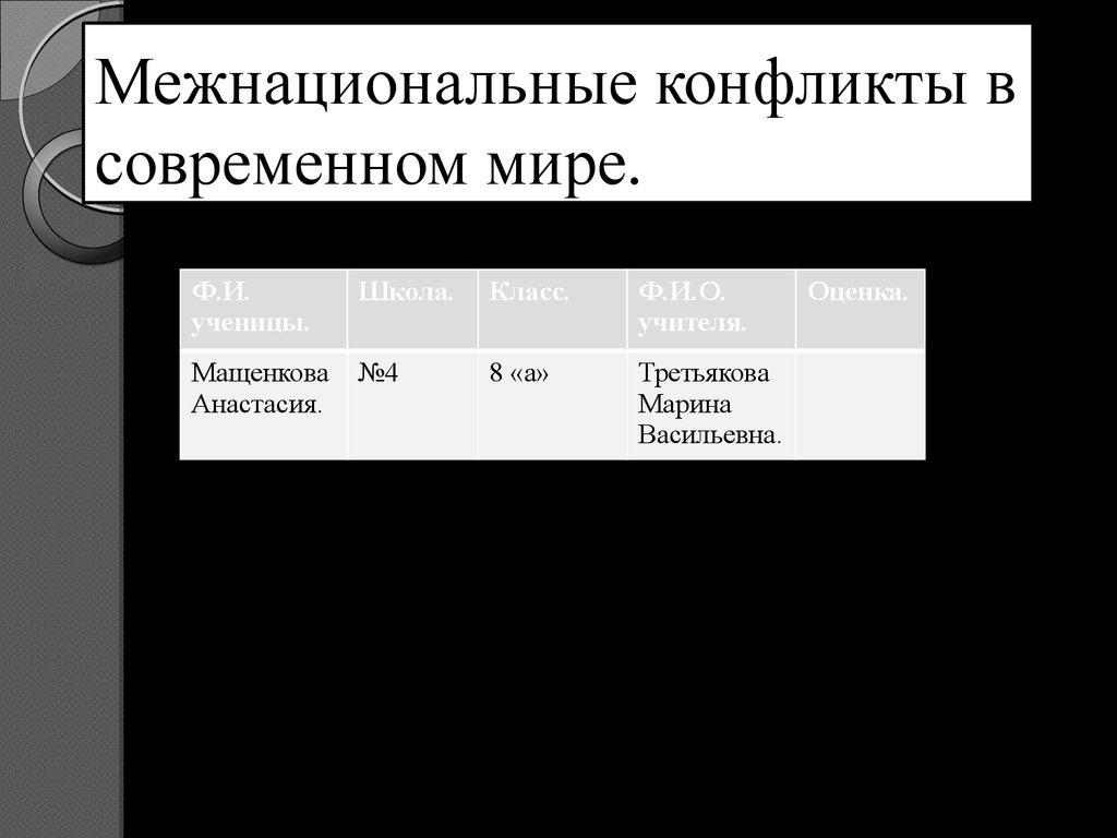 презентация демографический кризис в современной россии