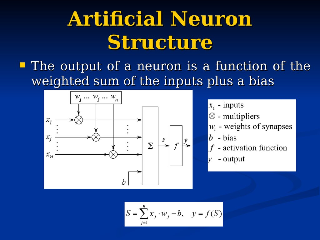 Artificial Neuron Structure