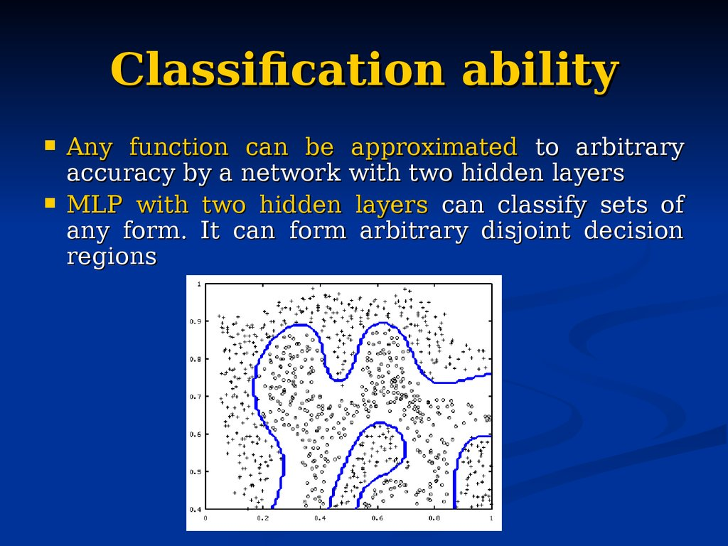 Classification ability