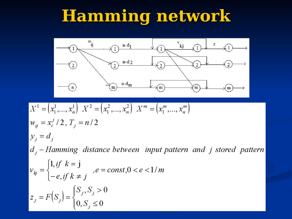 Hamming network