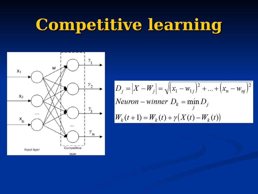 Competitive learning