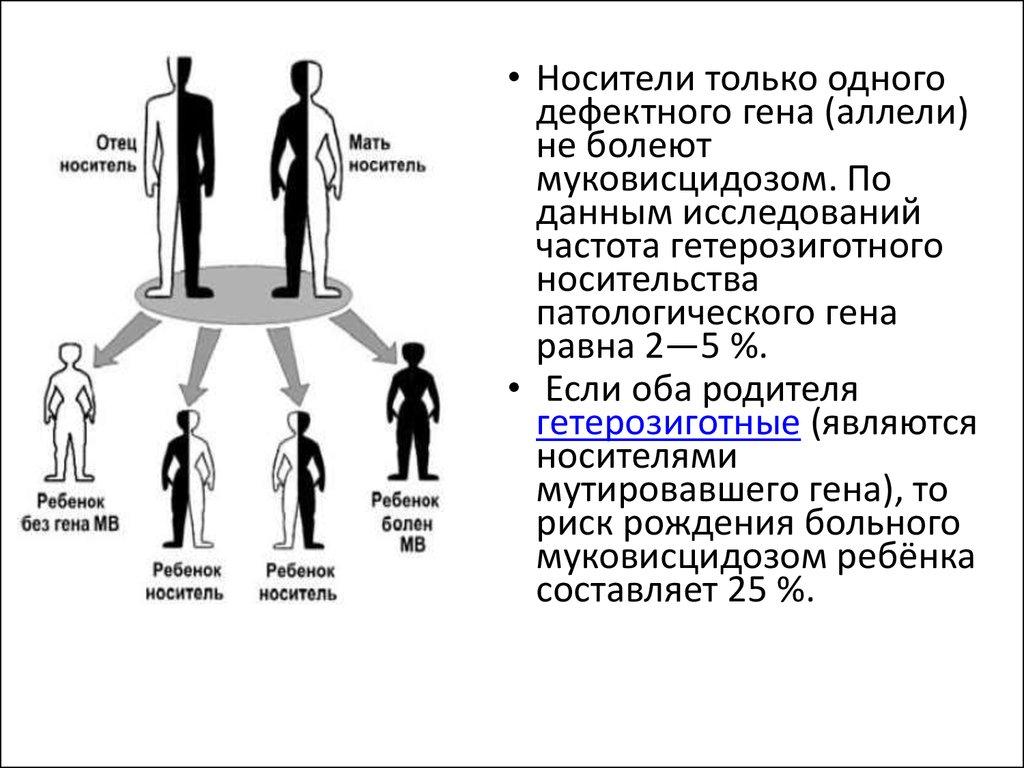 аллергия код по мкб 10 у взрослых