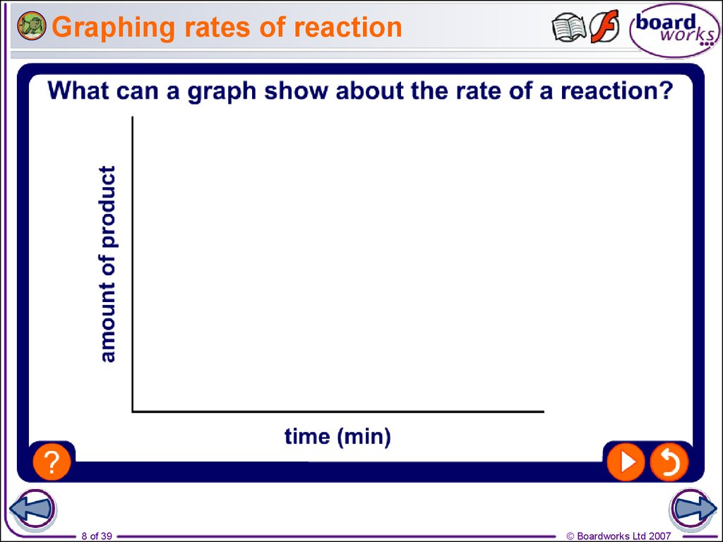 rates of reaction Rates of reaction chemical reactions vary enormously in speed some proceed slowly over a period of months (eg the rusting of iron) others are so fast as to be explosive (eg the.