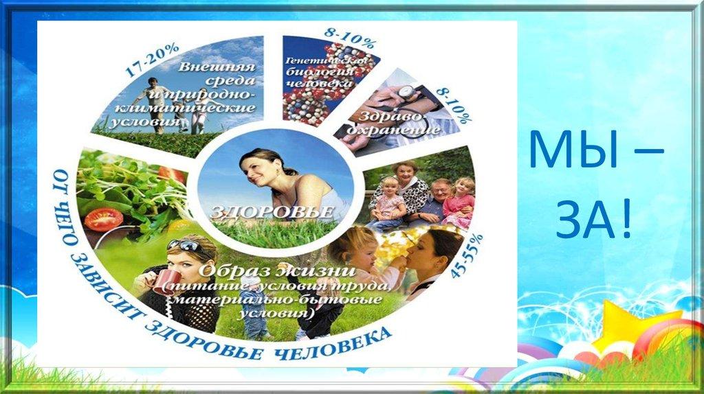 формирование здорового образа жизни и экологическое воспитания