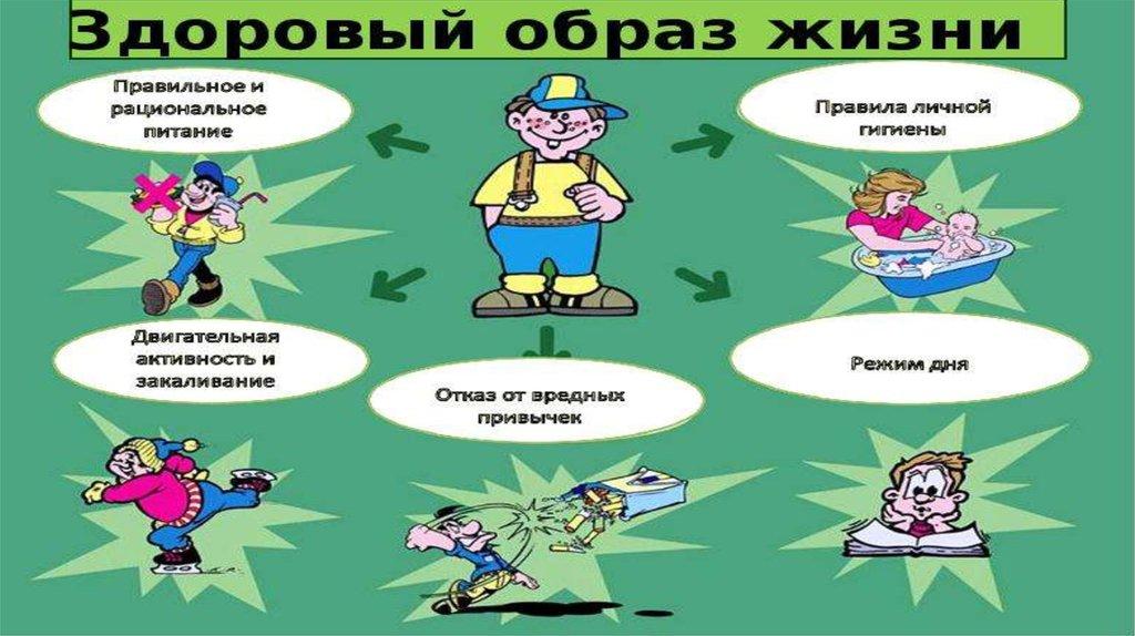 правила здорового образа жизни 5 класс