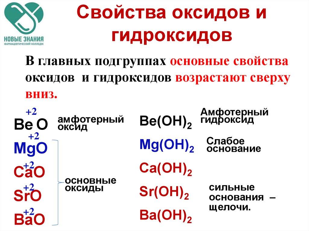 Как гидроксид сделать в оксид 525