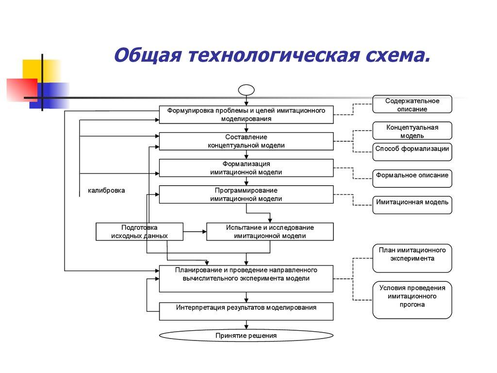 survey of semiconductor physics volume ii