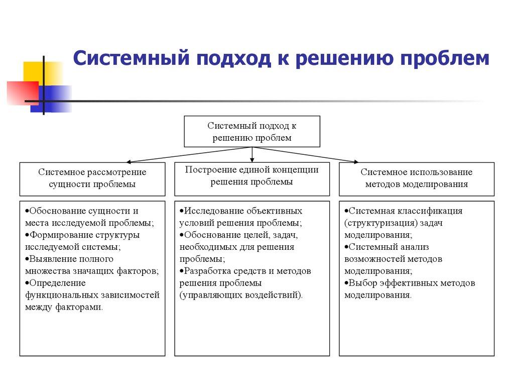 view dienstleistungsmodellierung 2012 product service systems und produktivität