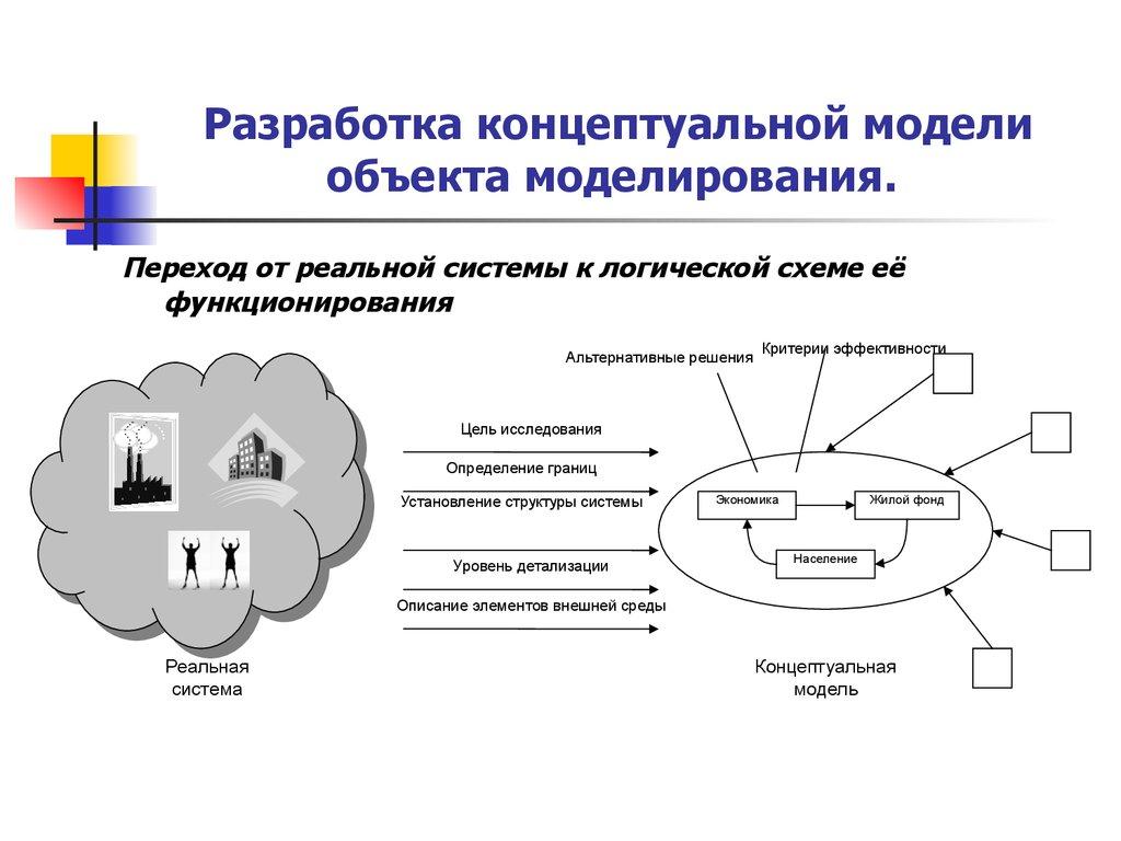 pdf на перекрестке