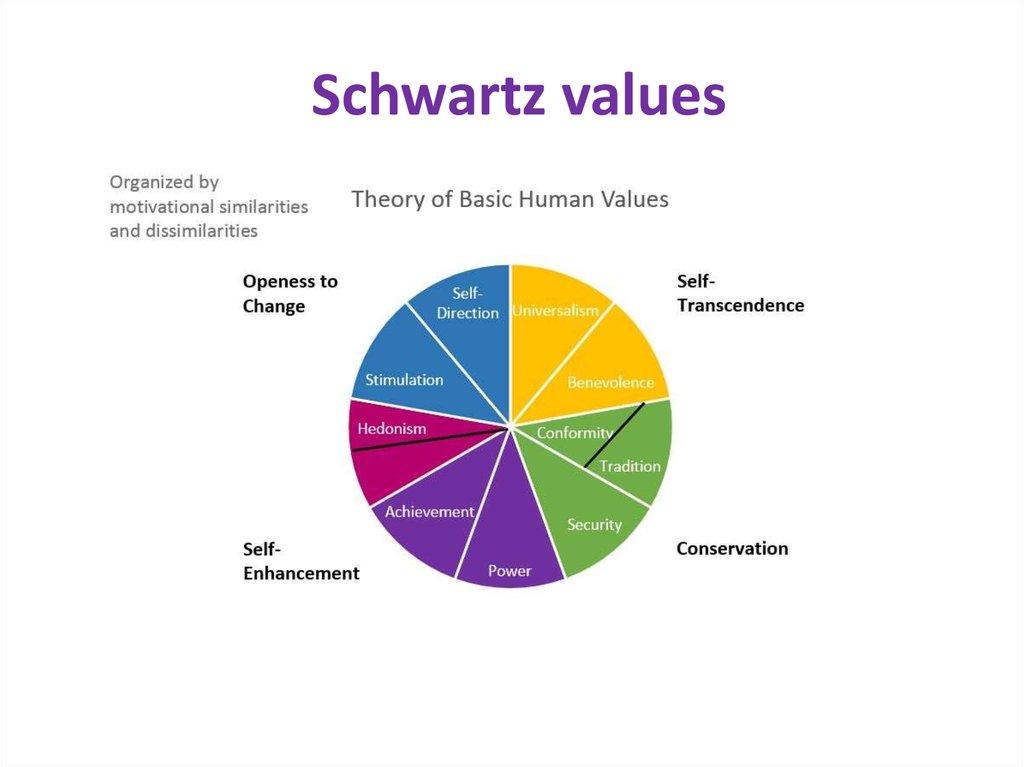 intercultural communication theories