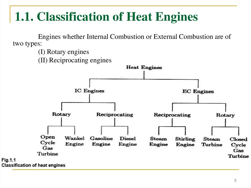Internal сombustion Engine Basics Components Systems