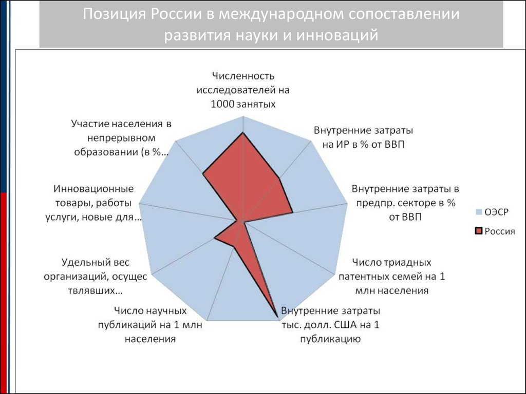 место россии в современной мировой экономике реферат