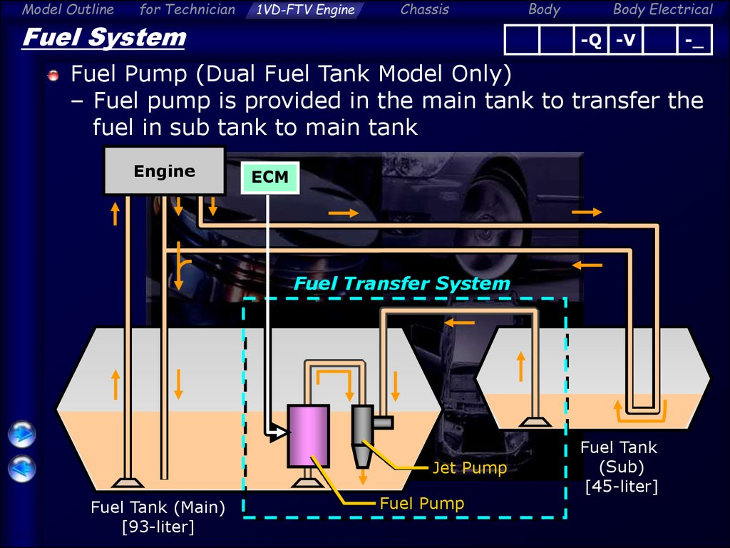 engine overall  model outline for technician