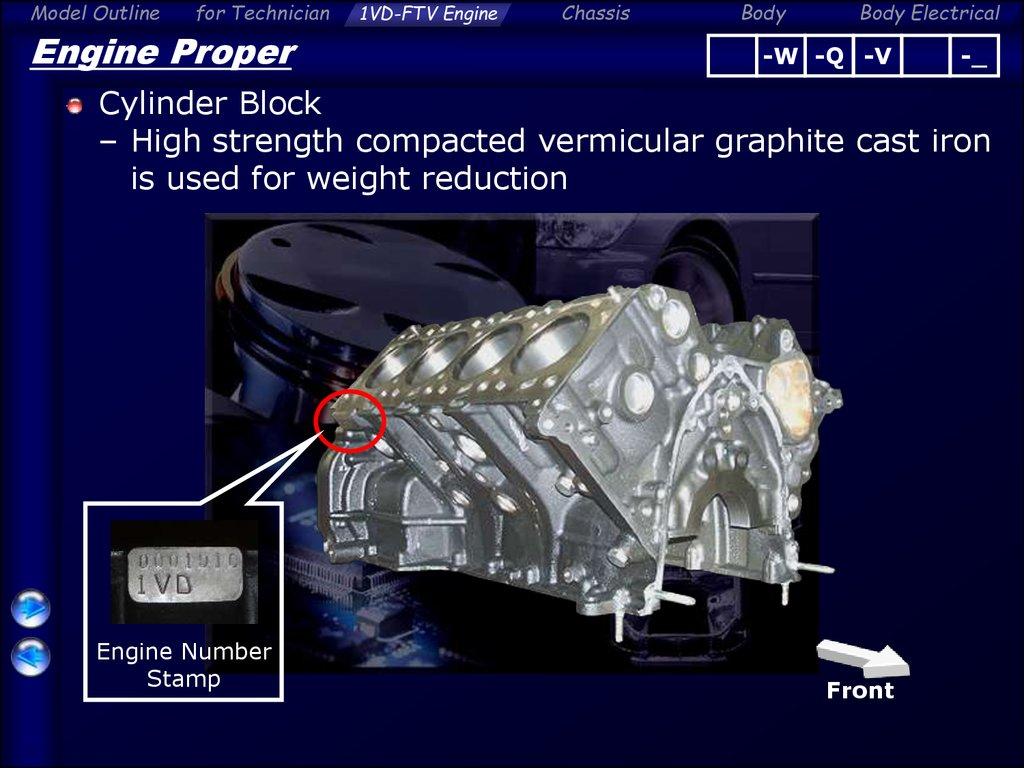 Engine overall model outline for technician презентация