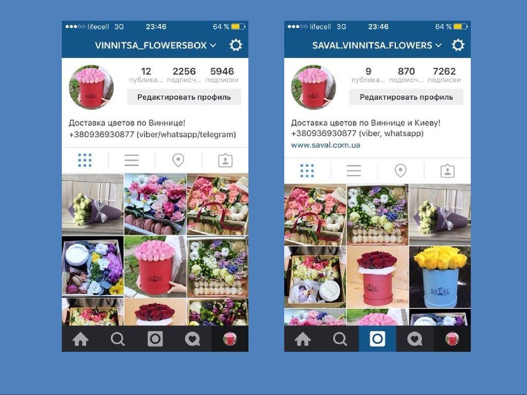 продвижение канала instagram