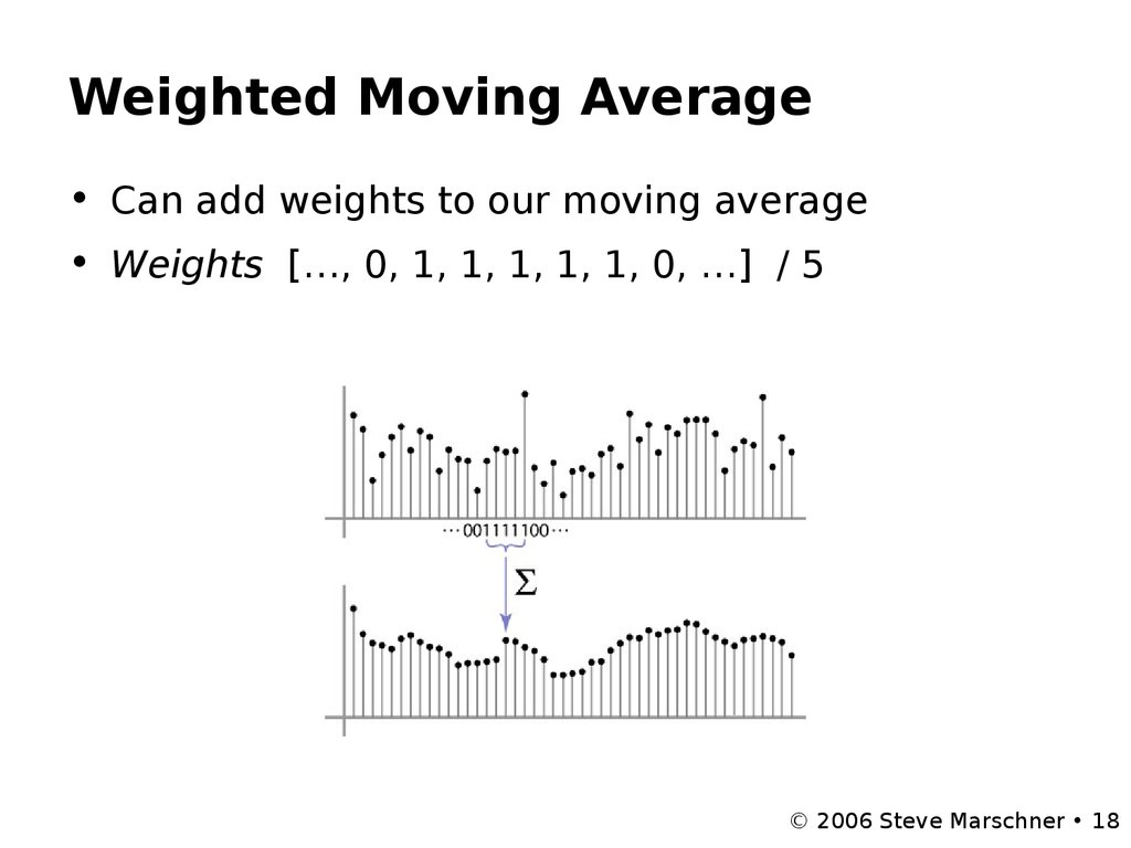 moving average sample problems with solutions