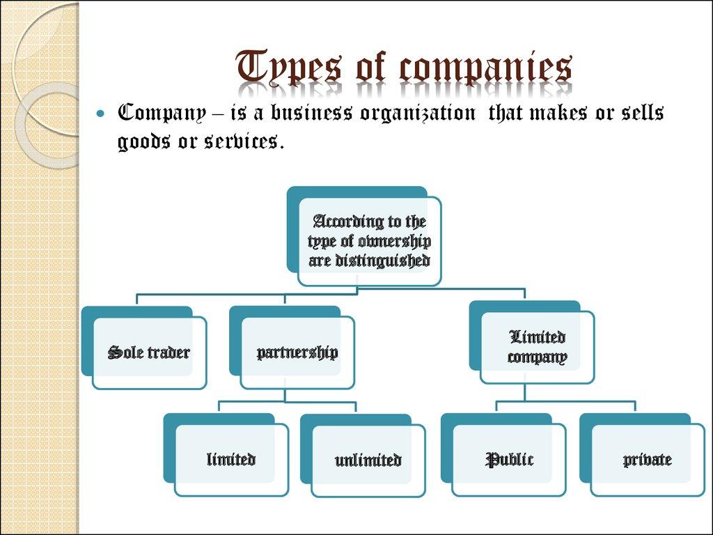 Companies That Manufacture Acetic Acid Mail: презентация онлайн
