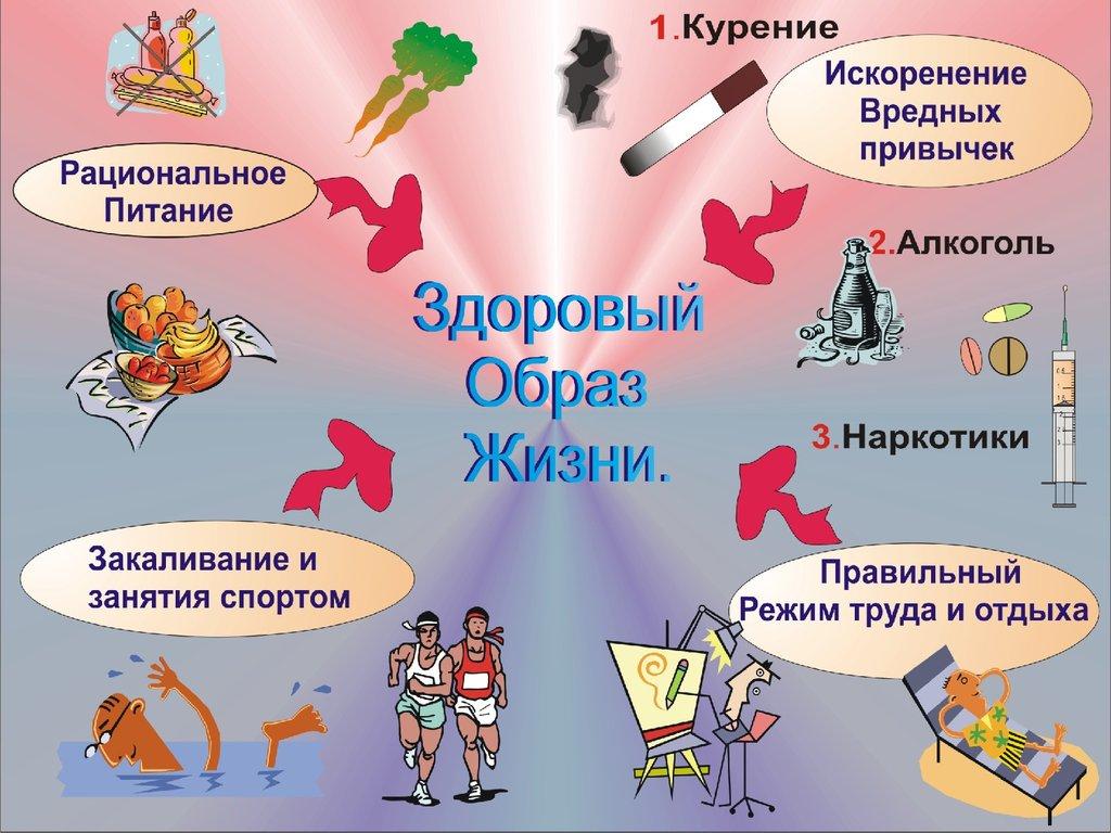 диетолог коновалова марина