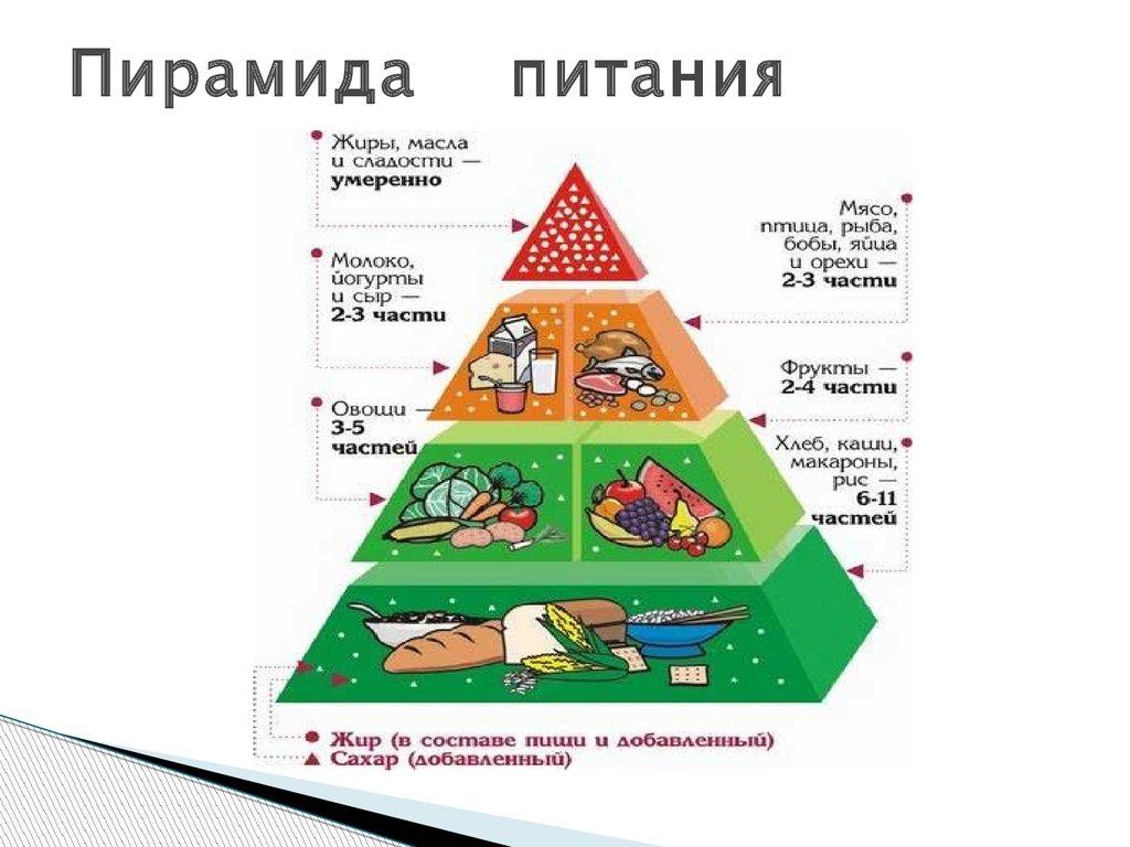 Диета Дюкан I Описание ... - dukan.ru
