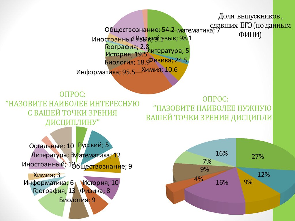 Россия и мир учебная книга по истории читать