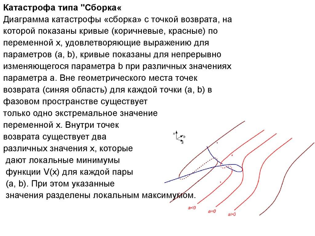 download англо русские термины по проектированию