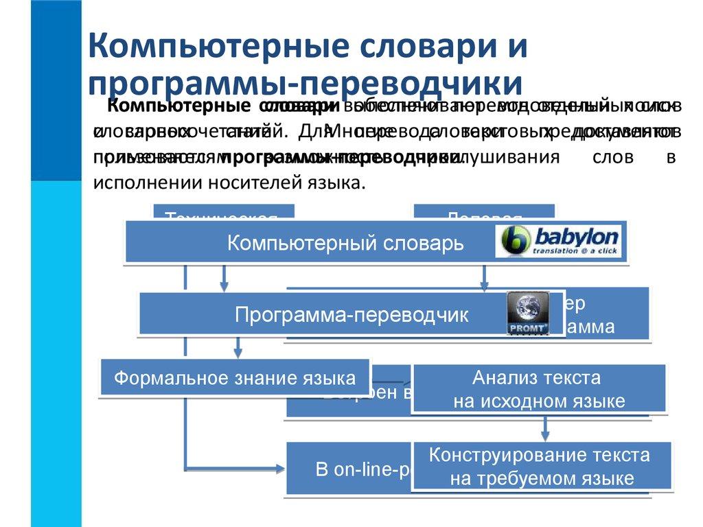 сканер текста с фото онлайн - фото 11