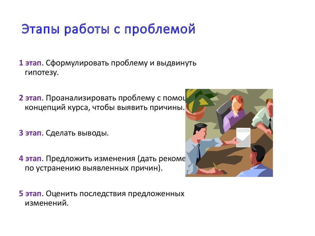 этапы знакомства с организацией