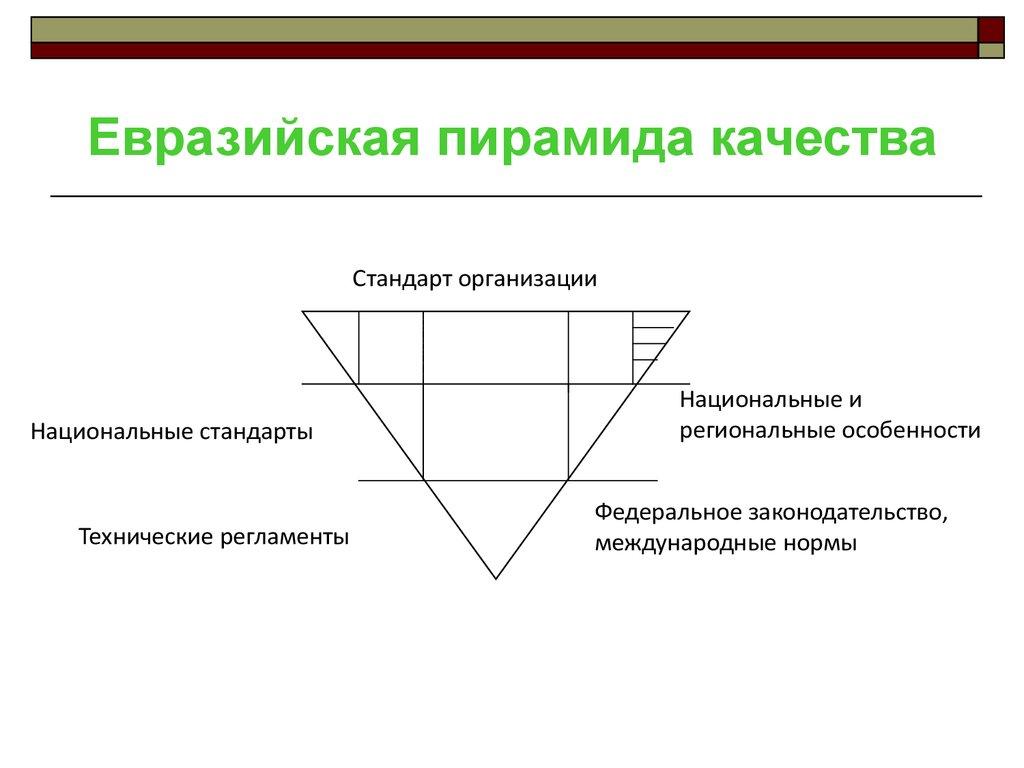 Применение инструкции о порядке приемки продукции производственно-техническо