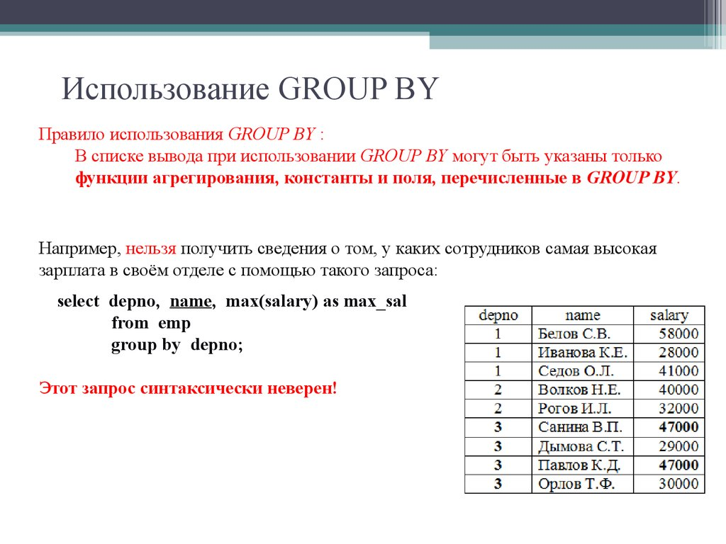 Использование GROUP BY
