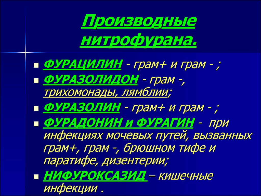 препараты оксихинолина