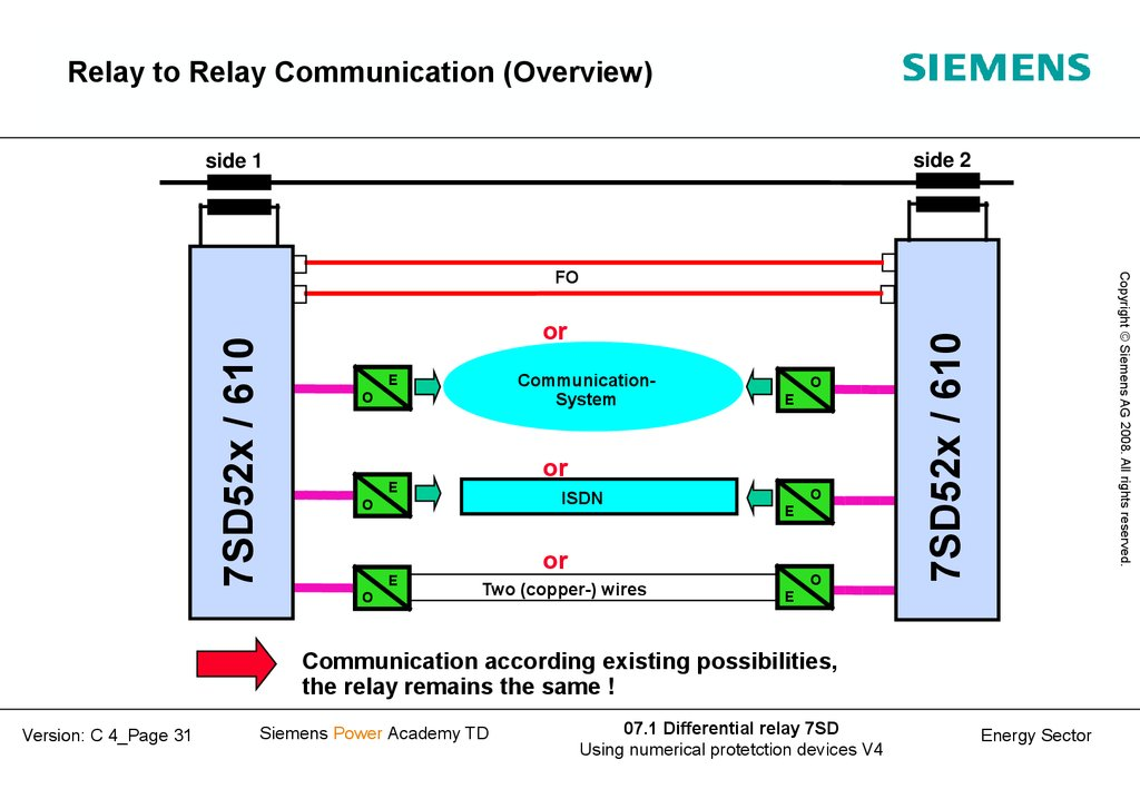 Relay to Relay Communication (Overview)