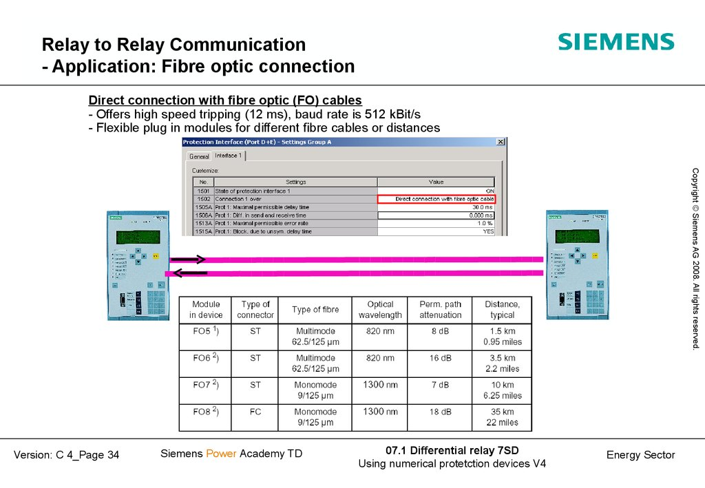 Relay to Relay Communication - Application: Fibre optic connection