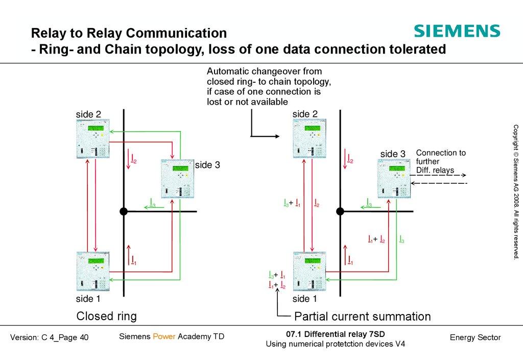 Relay to Relay Communication - Ring- and Chain topology, loss of one data connection tolerated