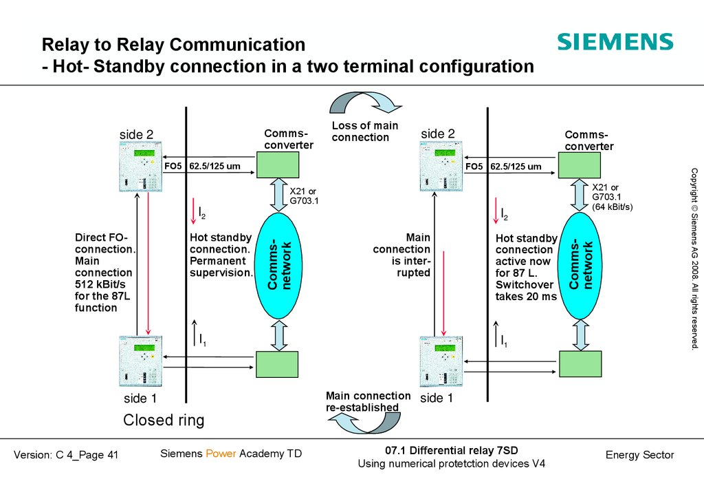 Relay to Relay Communication - Hot- Standby connection in a two terminal configuration