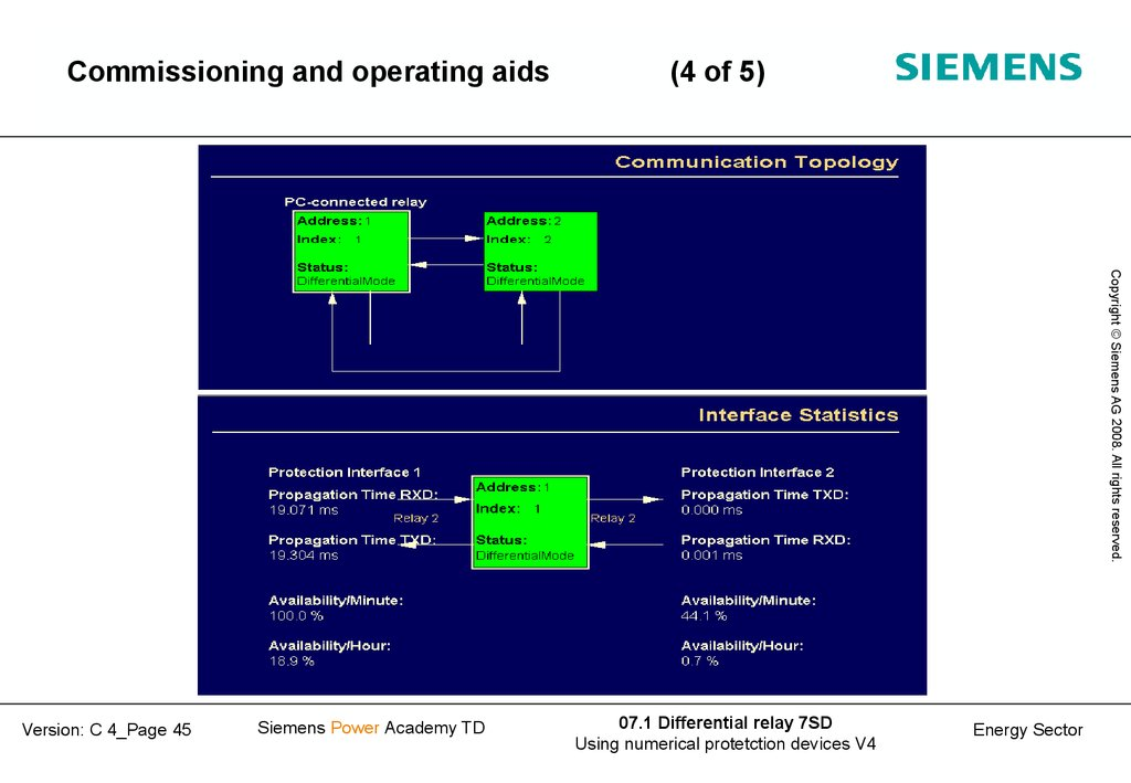 Commissioning and operating aids (4 of 5)