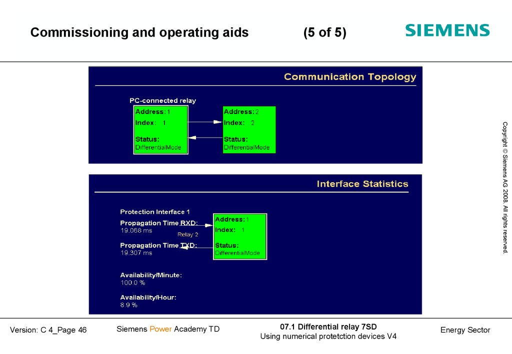 Commissioning and operating aids (5 of 5)
