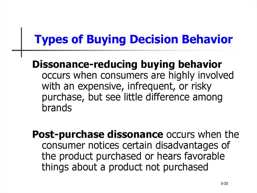 types of customer behaviour