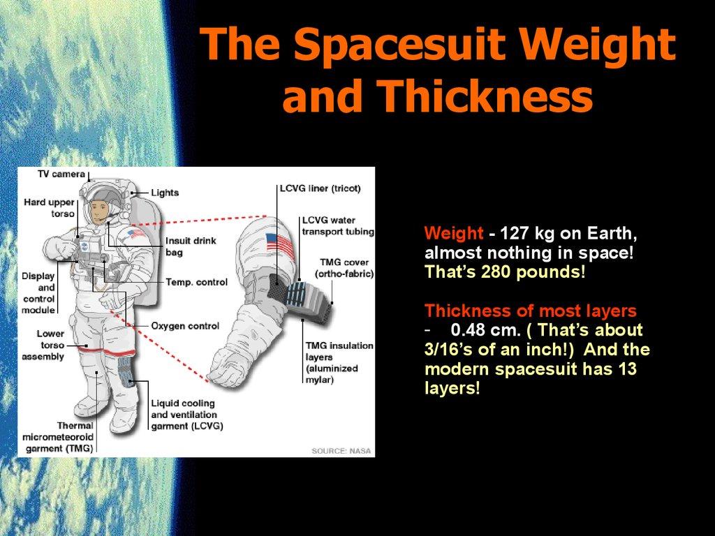 spacecraft weight - photo #12