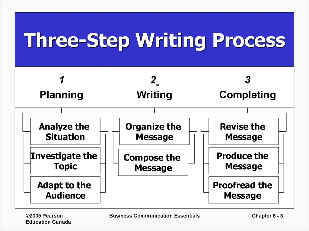 chapter 14 the process of writing an essay