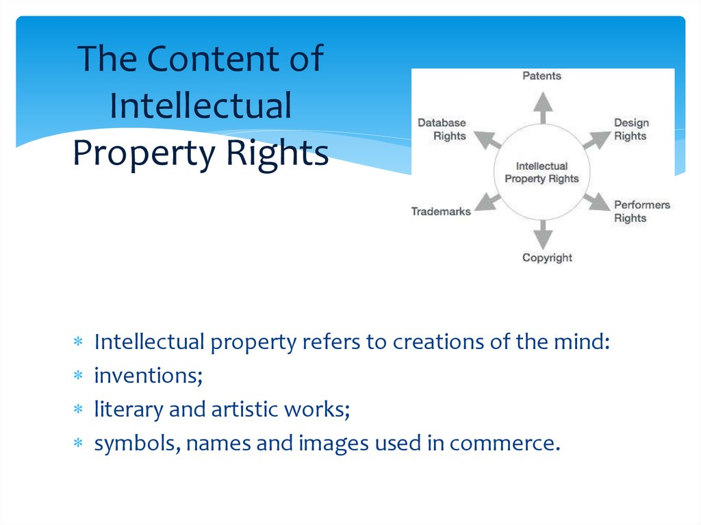 Intellectual Property Rights Agreement Definition