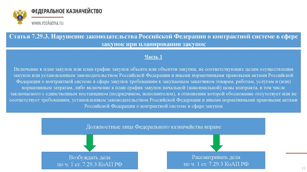 Закон РФ от г. 5485-1 О государственной тайне