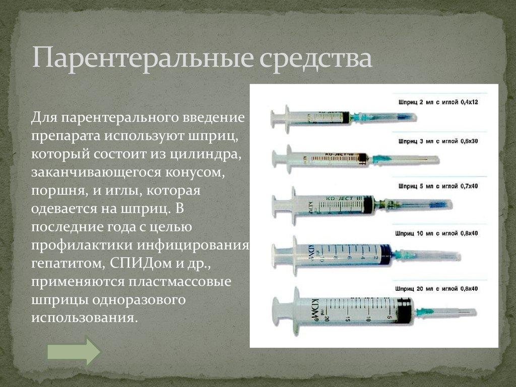preimushestva-vaginalnogo-vvedeniya-lekarstvennih-sredstv