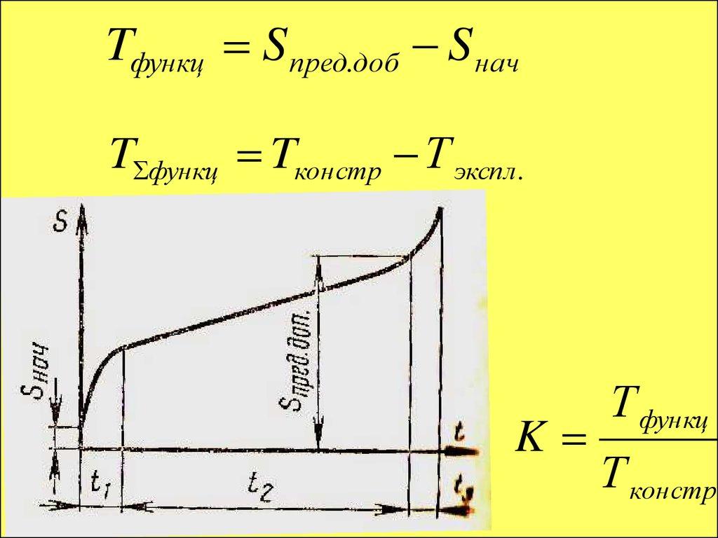 ebook Simplicial and