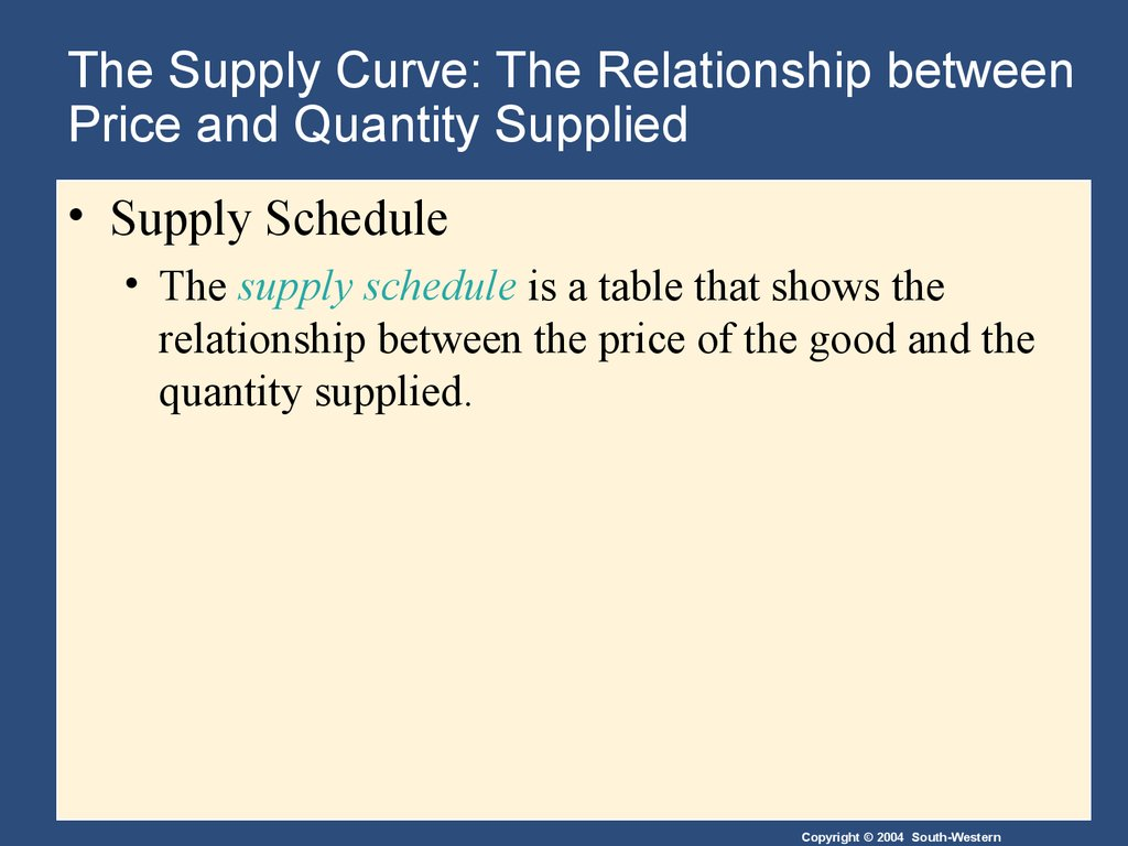 there is a positive relationship between price and quantity supplied