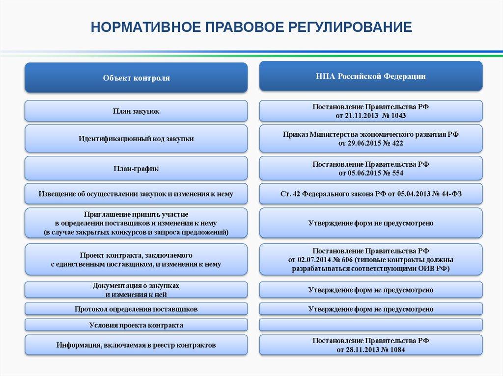 Образец заполнения заявления о замене паспорта в связи с замужеством