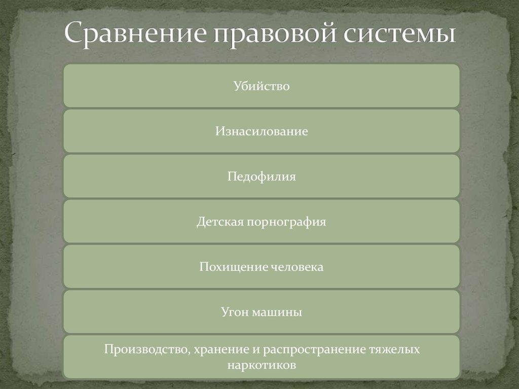 сравнение правовых систем таблица