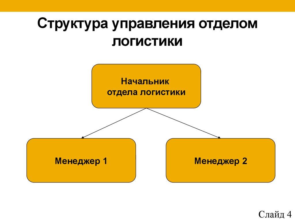 совершенствование системы мотивации персонала курсовая работа