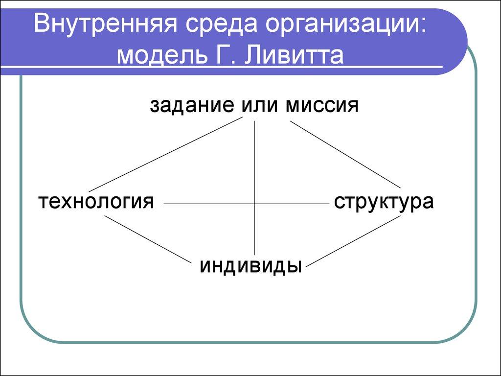 определение организации организация и управление