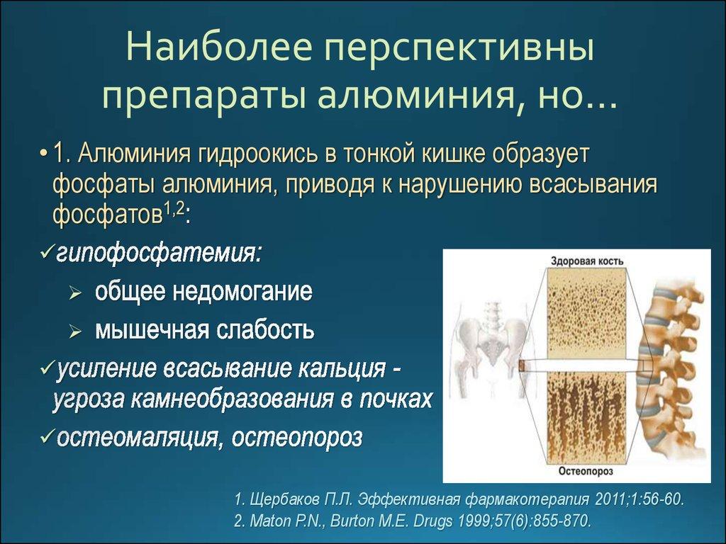 современные препараты от глистов для человека
